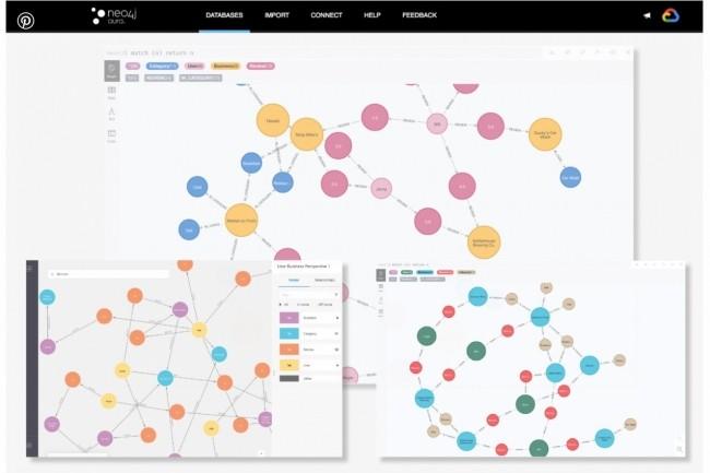 La database graphe Aura de Neo4j s