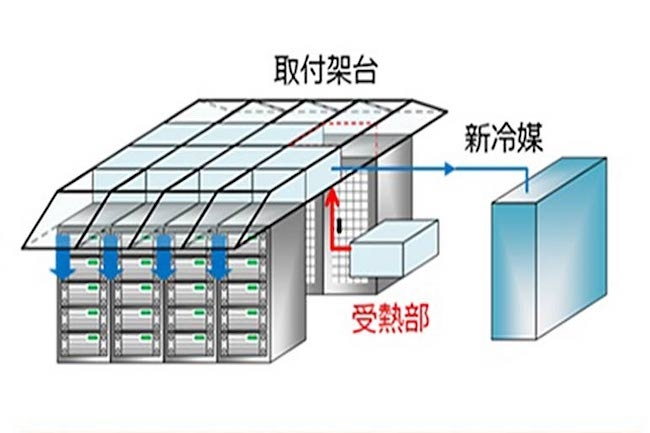 NEC et NTT expliquent que c