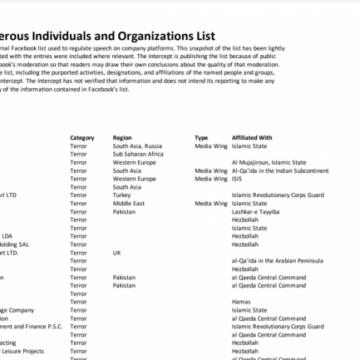 La liste interne comporte pas moins de 4 000 noms d
